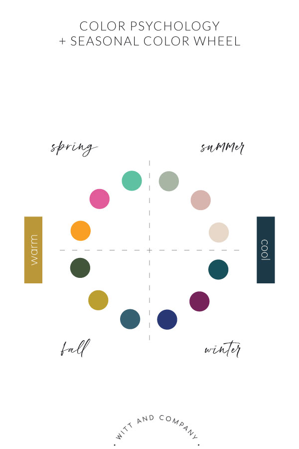 Color Psychology and the Seasonal Color Wheel | Witt and Company