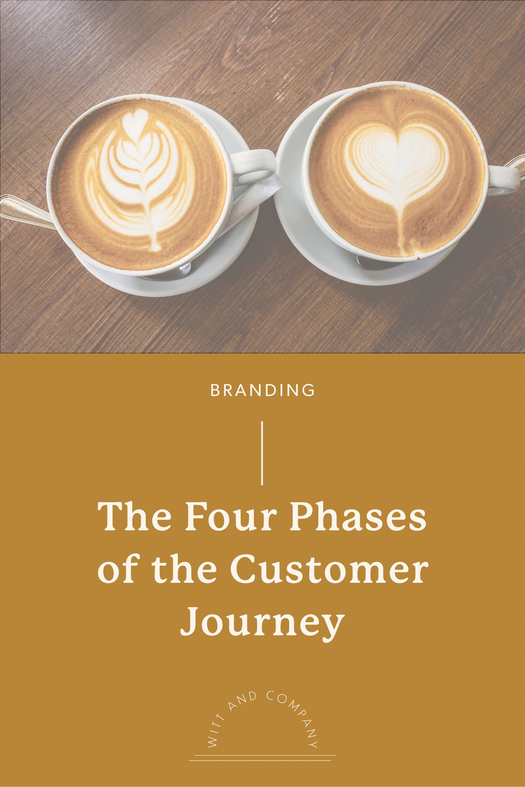 The Four Phases of the Customer Journey
