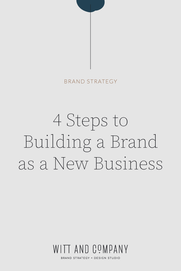 How to Build a Brand For Your New Business | Witt and Company