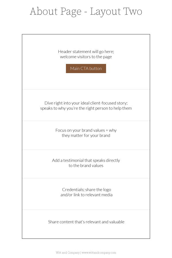 Website About Page Layout Idea | Witt and Company