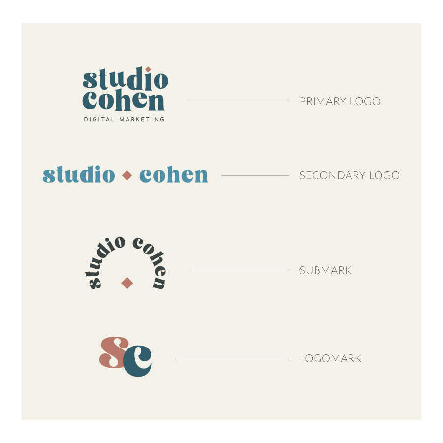 Studio Cohen Semi-Custom Brand Design | Witt and Company